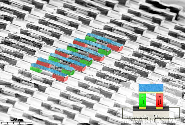 Thermoelectric cooling gets fit for micro technology