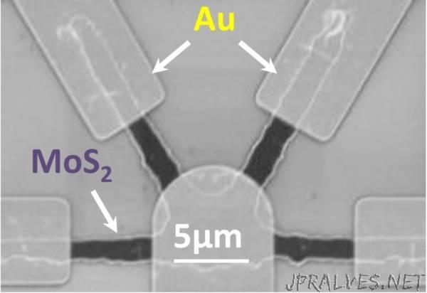 Toward brain-like computing: New memristor better mimics synapses