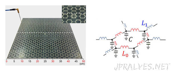 Discovery of Topological LC Circuits Transporting EM Waves without Backscattering