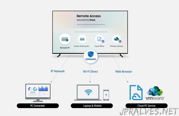 Samsung Introduces Remote Access, Enabling User Control Over Peripheral Connected Devices Through its Smart TVs