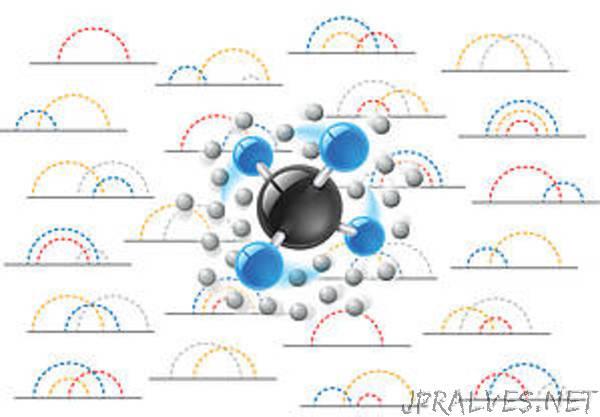 Description of rotating molecules made easy