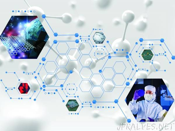 Graphene and 2D materials on track to innovative applications