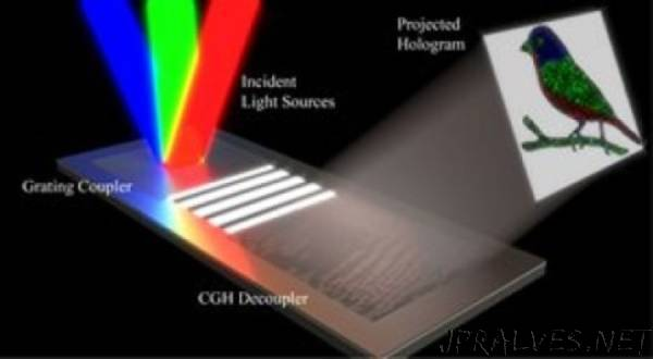 Multicolor Holography Technology Could Enable Extremely Compact 3D Displays