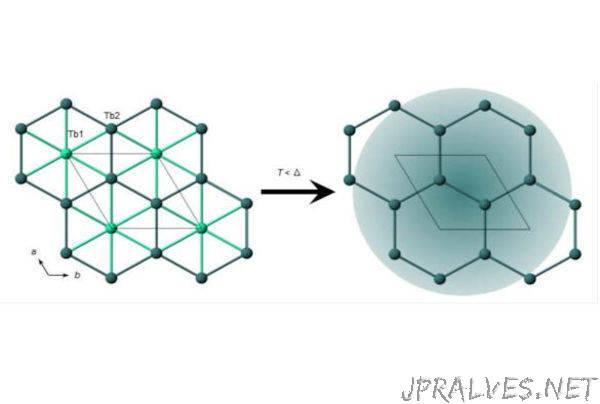 Scientists discover new quantum spin liquid