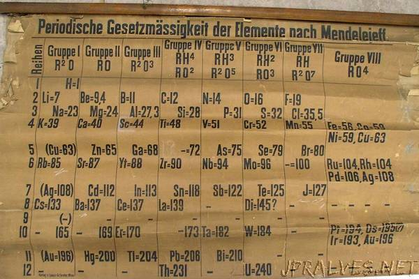 World's oldest periodic table chart found in St Andrews