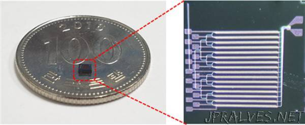 KAIST Develops Core Technology for Ultra-small 3D Image Sensor