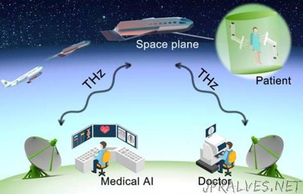 Terahertz wireless makes big strides in paving the way to technological singularity
