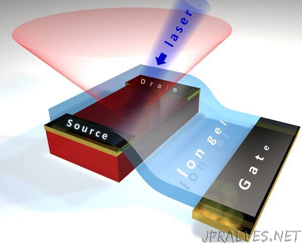 Light From an Exotic Crystal Semiconductor Could Lead to Better Solar Cells
