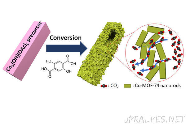 New separation technique could lead to reduced carbon dioxide emissions