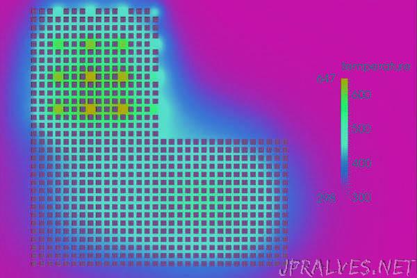 12,000 holes per second with 1 µm diameter