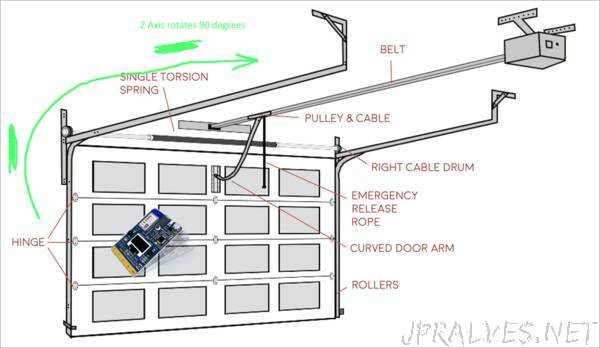 Did I leave the garage door open? A no-code project with Azure IoT Central and the MXChip DevKit
