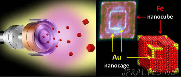 Gold for iron nanocubes