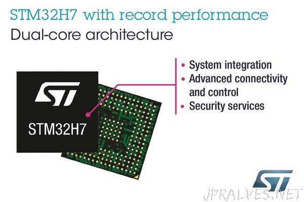 New STMicroelectronics' STM32H7 Microcontrollers Combine Dual-Core Performance with Rich Feature Integration