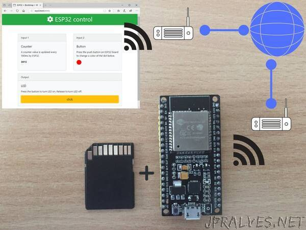 Host Web Page Over the Internet on ESP32 Using SD Card