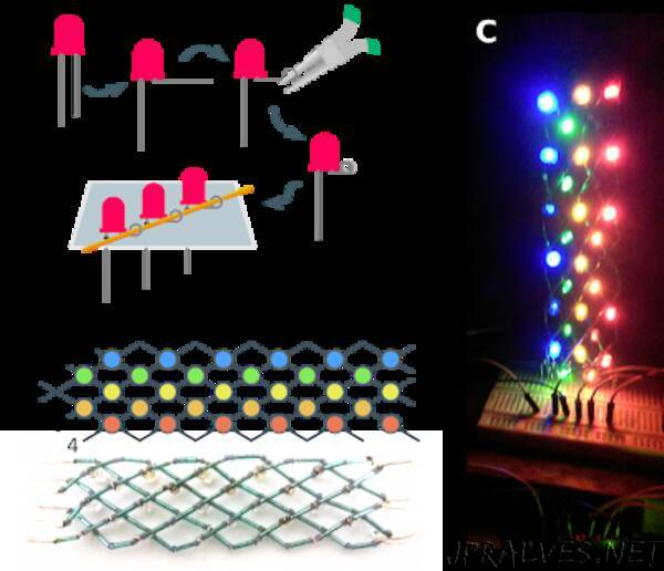 LED multiplexing layouts for hand-crafting