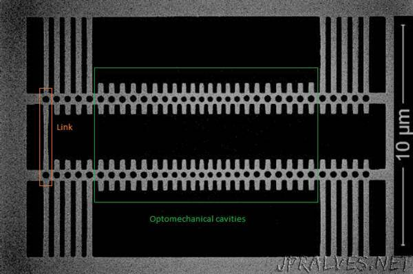 Spontaneous synchronisation achieved at the nanoscale