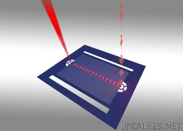 U.S. Naval Research Laboratory 'connects the dots' for quantum networks