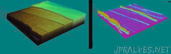 2D perovskite materials found to have unique, conductive edge states
