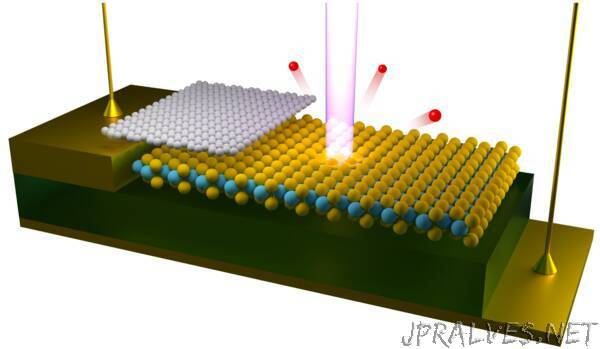 First-ever visualisations of electrical gating effects on electronic structure could lead to longer-lasting devices