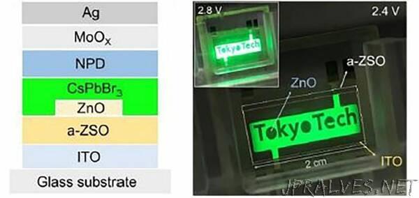 Improving Efficiency, Brightness of Perovskite LEDs