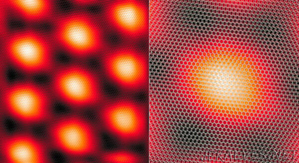New research highlights similarities in the insulating states of twisted bilayer graphene and cuprates