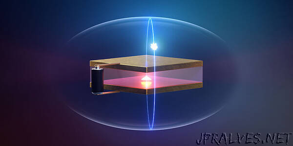 A cavity leads to a strong interaction between light and matter