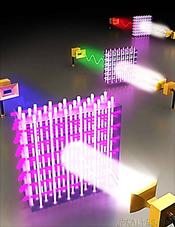 Communications device offers huge bandwidth potential