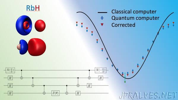 ORNL researchers advance performance benchmark for quantum computers