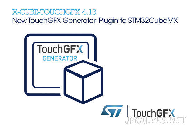 STMicroelectronics Adds Powerful Features and STM32Cube Convenience to TouchGFX Software Framework