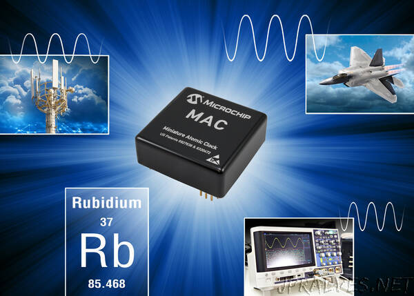 Next-Generation Miniaturized Rubidium Atomic Clock Improves Performance and adds Features without Increasing Size
