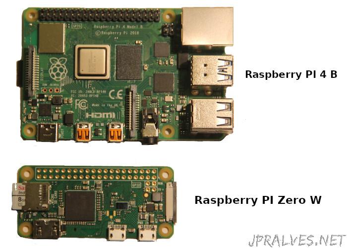 Comparison of RPIB4 and RPIZW