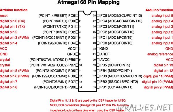 atmega168_1.png