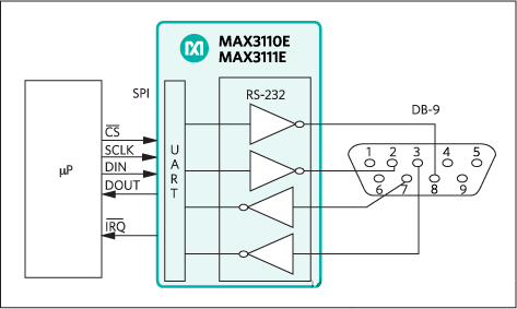 max3110_1.png