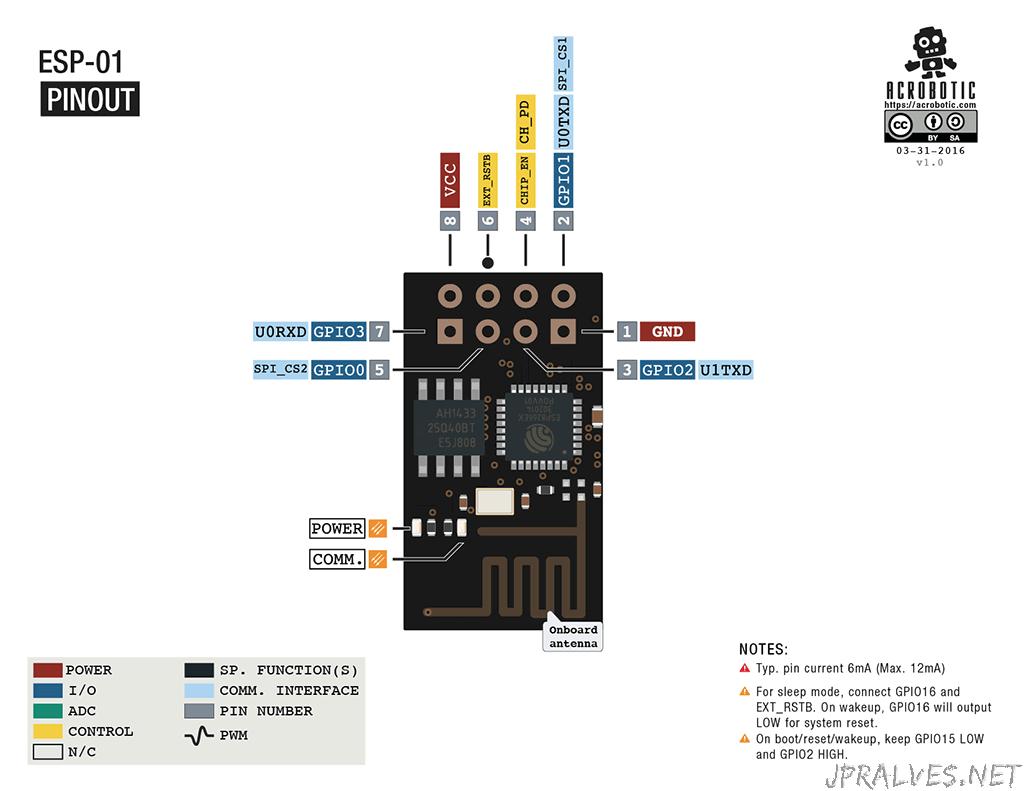 arduino pro mini schematic html with Esp8266 on Calcultor With 8051 In C Language likewise Arduino Due Pinout furthermore Razormx350 besides Schematics besides Arduino Mega Marlin Delta Printer Wiring Diagram.