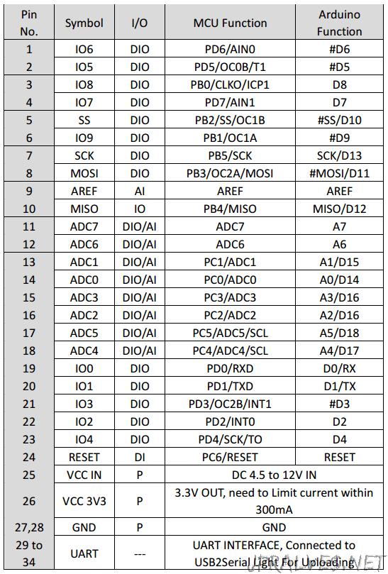 pinout_2.png