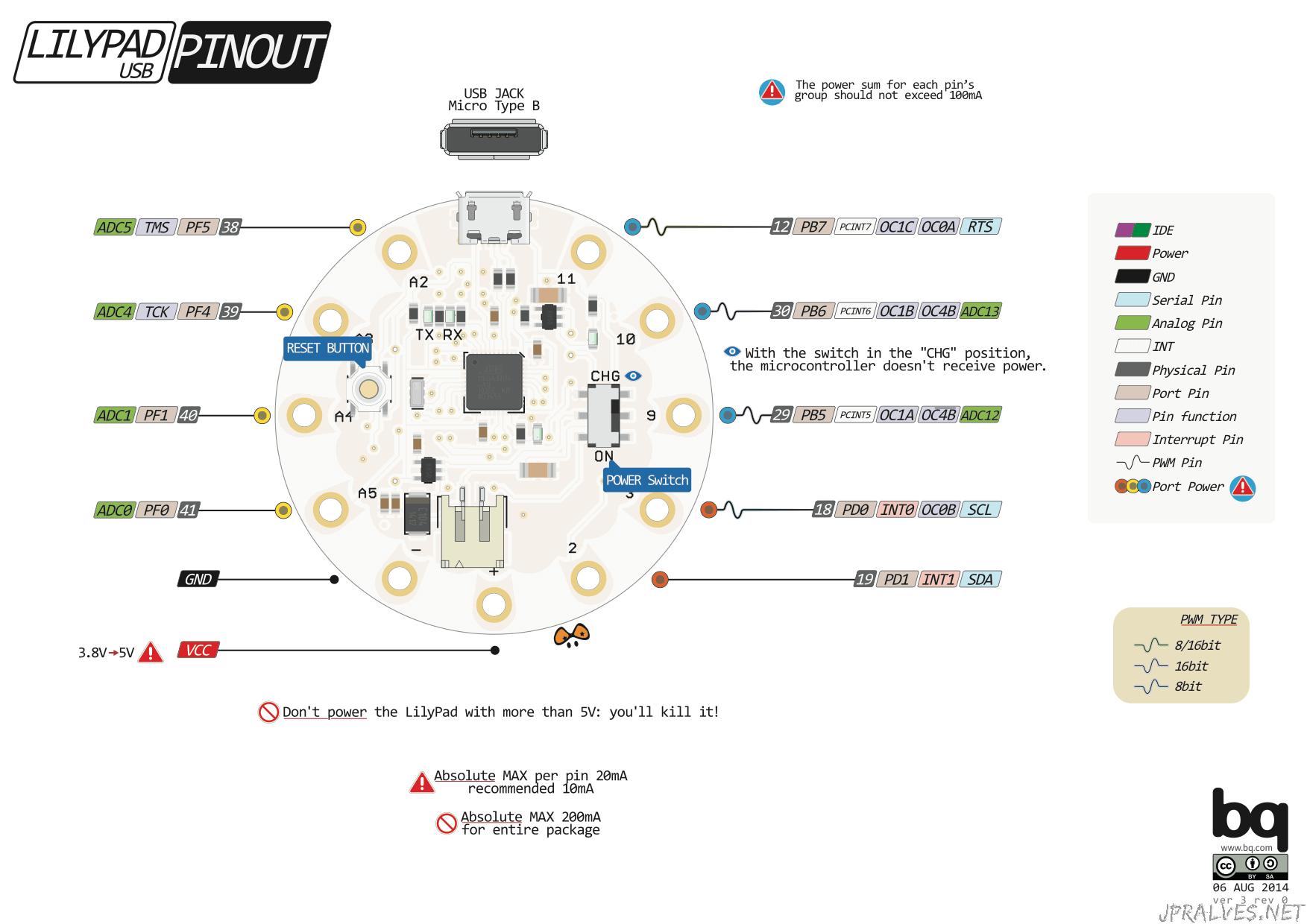 pinout_42.png
