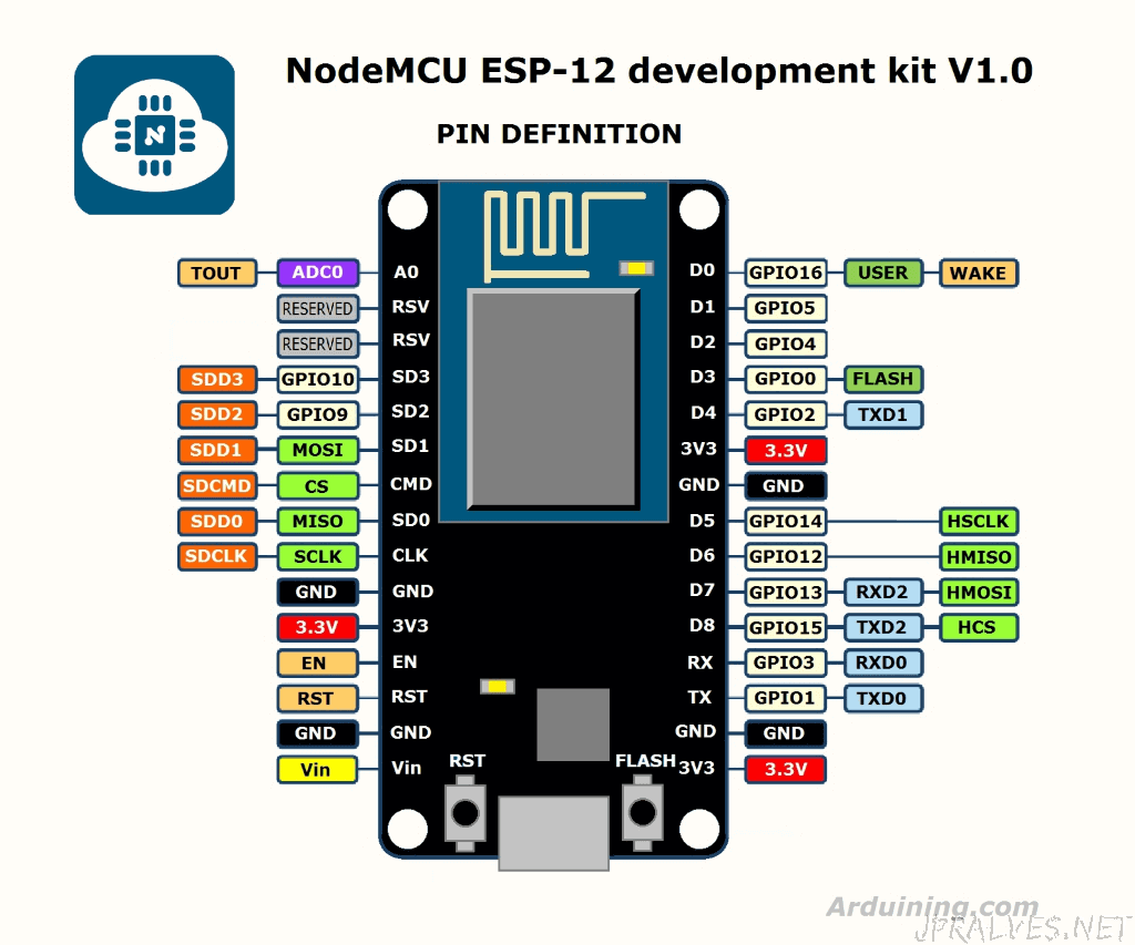 Arm Cor Stm F R in addition Schematic as well Nodemcu Pinout together with Zoomf Multitrackfieldrecorder together with Otg Usb Iflash Drive Sd Tf Memory Card Reader Micro Sdtf Otg Card Reader For Ipadiphoneandroidpc Black Gb Memory Card Intl A C F C F D Feb Product. on sd card to usb adapter schematic