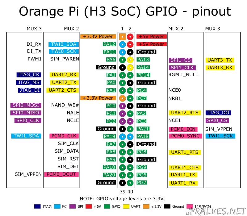 pinout_18.png
